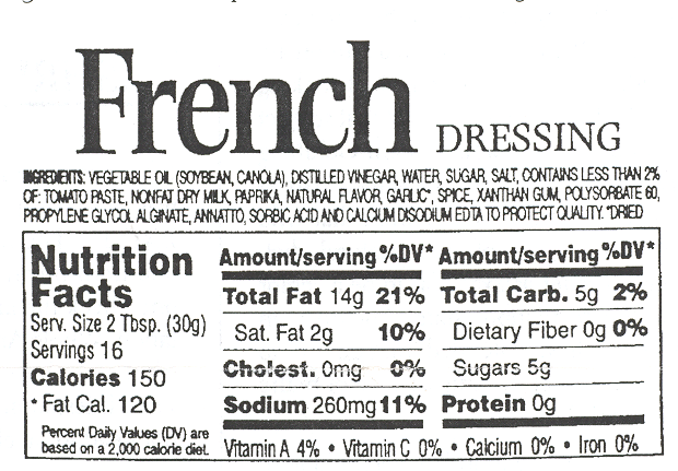 food ingredients labels a primer on regulations